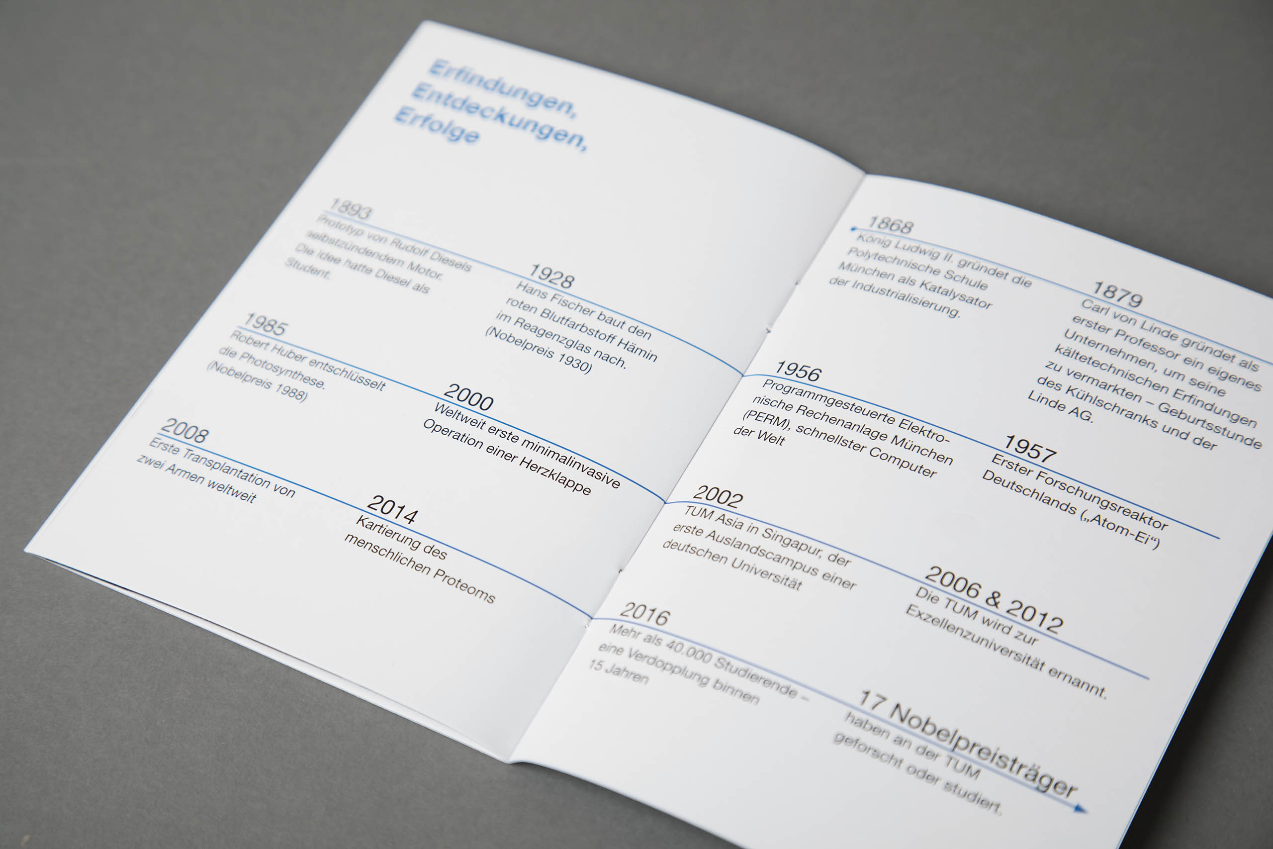 detail of brochure with TUM history on grey background